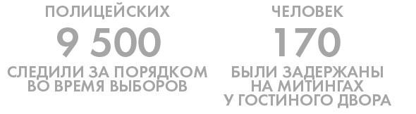 Хроника выборов: Нарушения, цифры и два стихийных митинга в Петербурге. Изображение № 27.