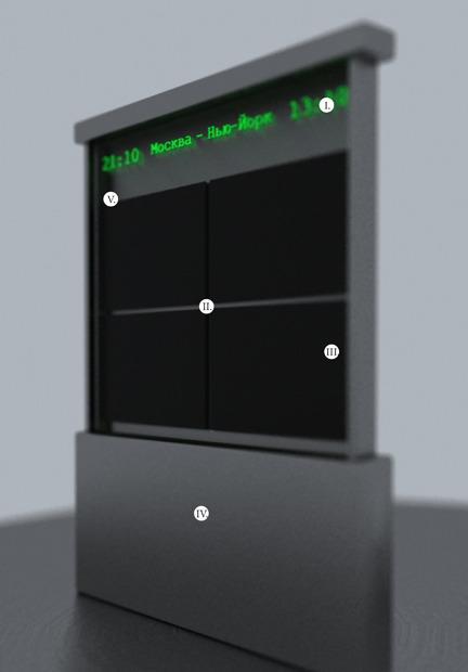 I — светодиодная цифровая панель. II. — веб-камера. III. — четыре LCD-экрана, расположенных вертикально. IV — корпус из алюминиевого проката (ГОСТ 21631-76). V — витринное стекло.. Изображение №22.