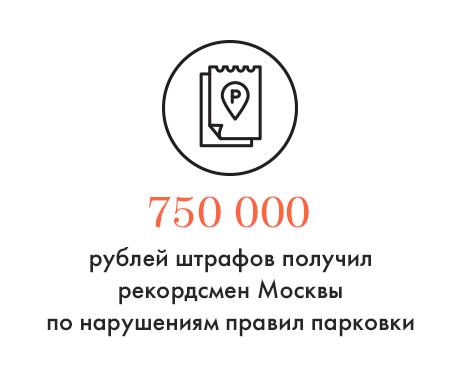 Цифра дня: Рекордсмен Москвы по штрафам за парковку. Изображение № 1.
