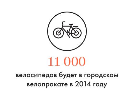 Цифра дня: Сколько велосипедов будет в велопрокате в 2014 году. Изображение №1.