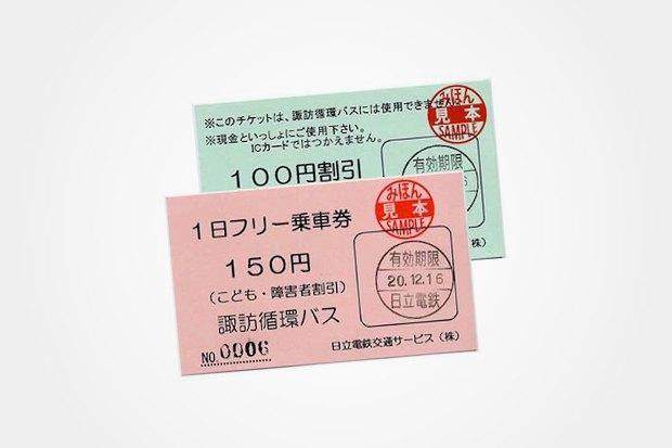 Иностранный опыт: 6городов сосвоей валютой. Изображение № 18.