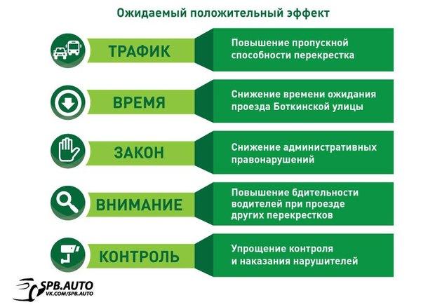 Горожане предлагают новую разметку на перекрёстках. Изображение № 3.