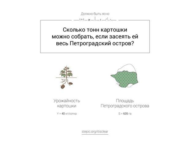 Петербургский иллюстратор придумал серию математических задач погородским сюжетам . Изображение № 7.
