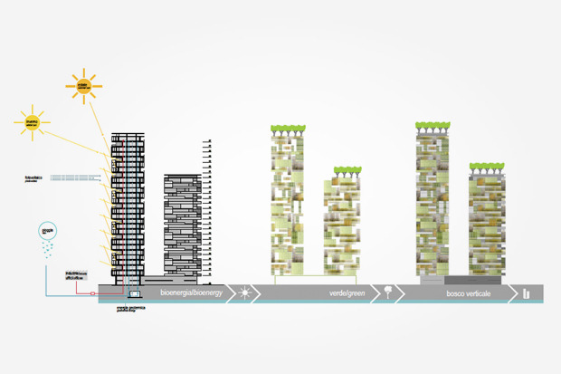 Идеи для города: Вертикальный лес вцентре Милана. Изображение № 8.