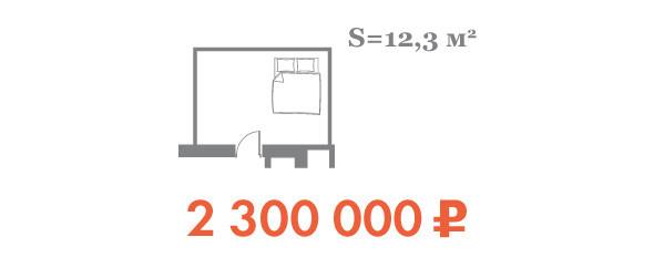 Цифры недели: Цены на жилье в Москве. Изображение № 3.
