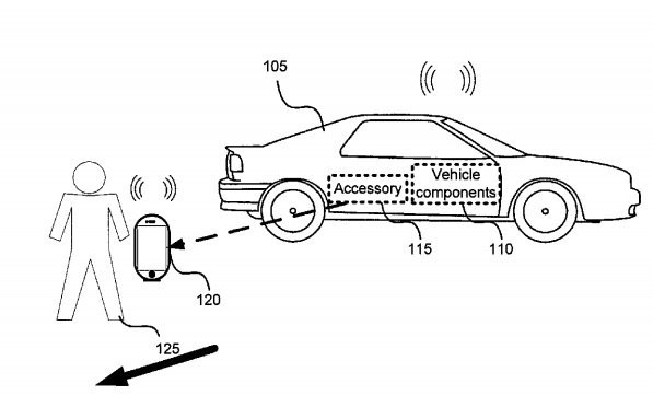 Apple запатентовала технологию управления машиной со смартфона. Изображение № 1.