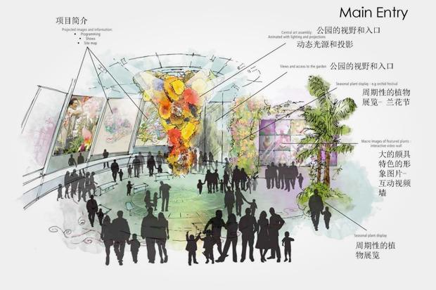 Иностранный опыт: 8 фантастических городских проектов. Изображение № 34.
