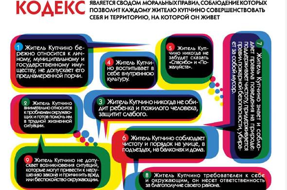 Прямая речь: Глава Фрунзенского района о новом видении городской периферии. Изображение № 21.