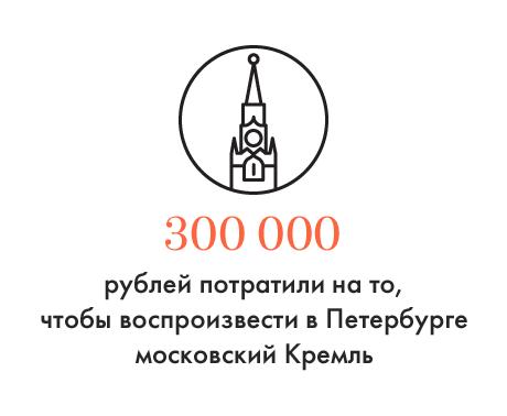 Цифра дня: В городе ставят детские площадки в виде Московского Кремля. Изображение № 1.