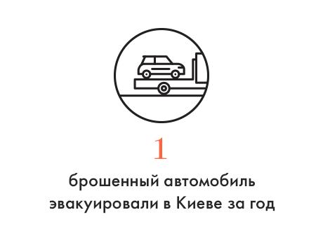 Цифра: Количество брошенных авто, которые эвакуировали. Зображення № 1.