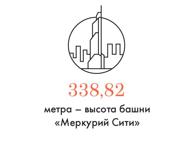 Цифра дня: Самое высокое здание Европы — вМоскве. Изображение №1.