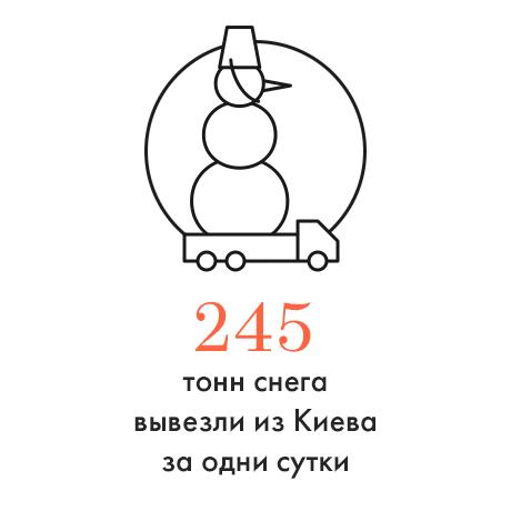 Цифра дня: Снег в Киеве. Зображення № 1.
