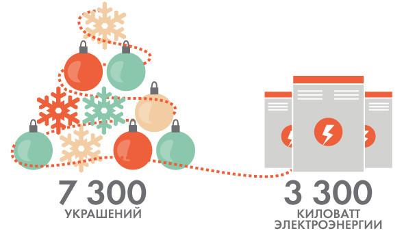 Новогодние каникулы в Петербурге: Бары и клубы, детские мероприятия и культурная программа. Изображение № 29.
