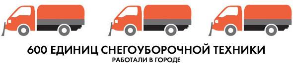 Белым по серому: Итоги снежного января в Киеве. Зображення № 3.
