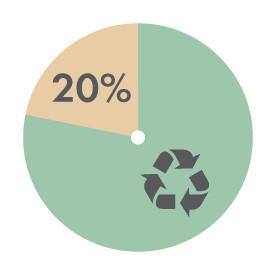 Итоги недели: Переработка отходов в Москве. Изображение № 3.