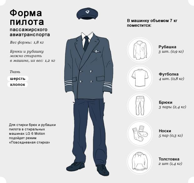 Чистая работа: Пилот. Изображение №10.