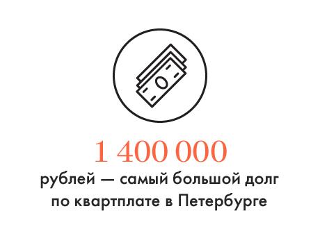 Цифра дня: Долг главного неплательщика Петербурга. Изображение № 1.