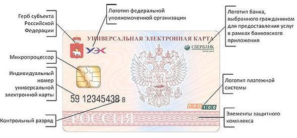 Универсальная карта москвича будет платной. Изображение № 1.
