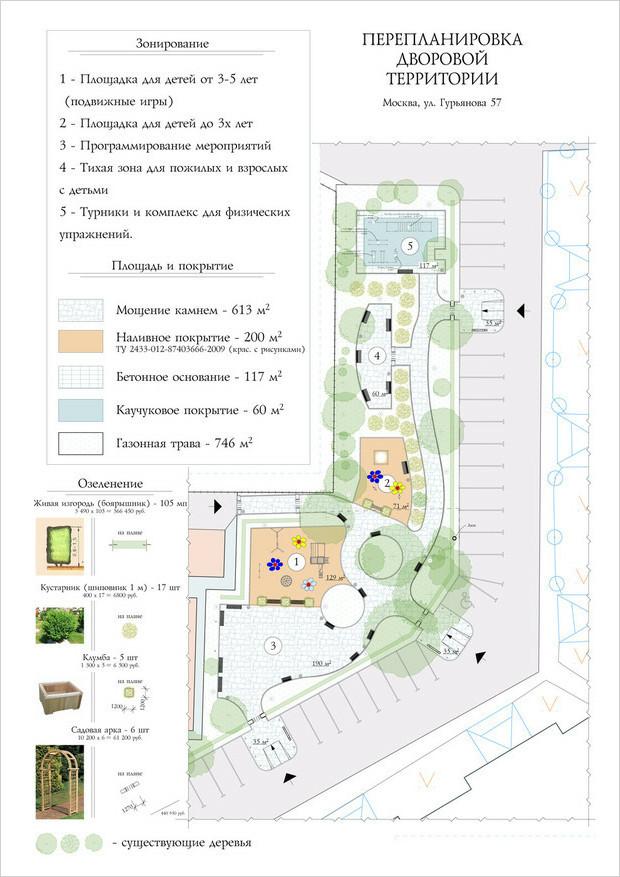 Личный опыт: Егор Коробейников о создании в Москве двора нового типа. Изображение № 11.