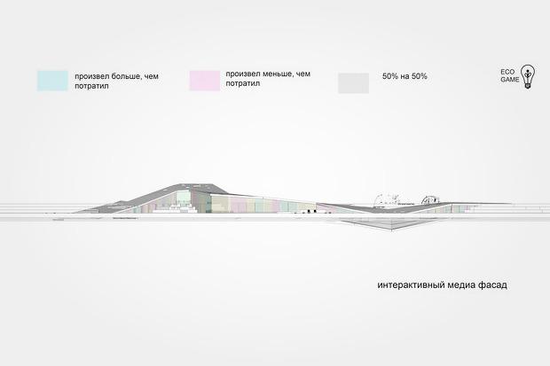 Для Петербурга разработали проекты эко отеля, банка и досугового центра. Изображение № 1.