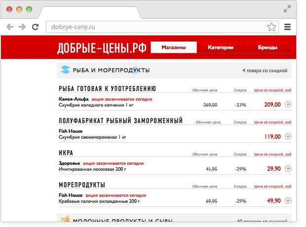 Запустился сайт синформацией оценах вразных магазинах. Изображение № 2.