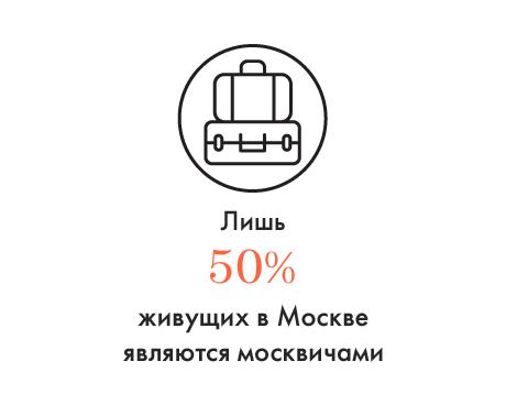 Цифра дня: Сколько москвичей живёт в Москве. Изображение № 1.