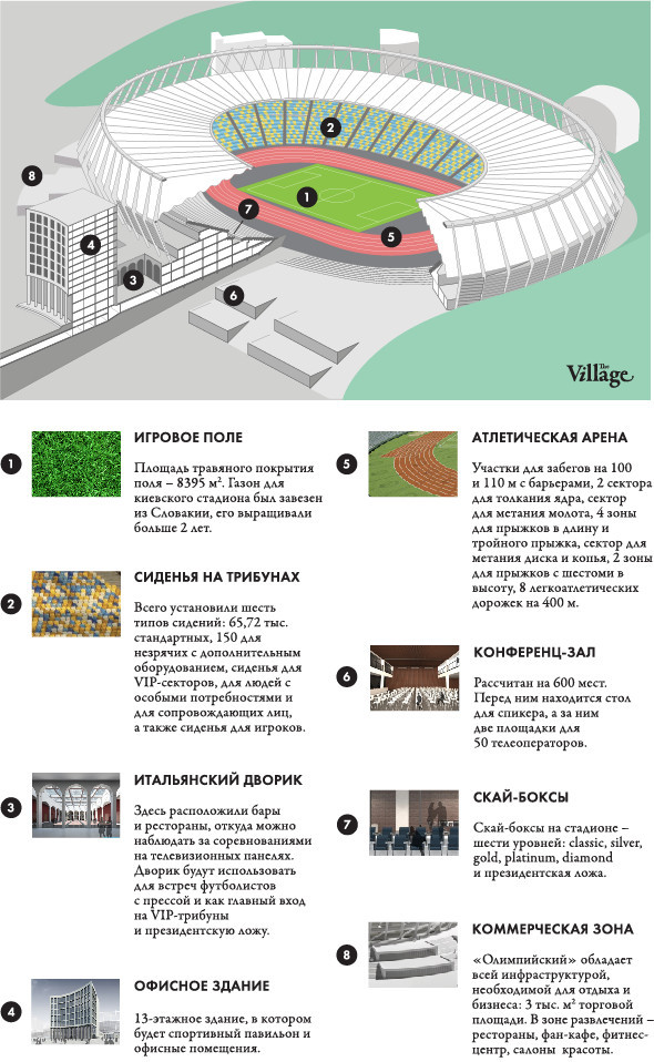 Выходит на арену: Как реконструировали стадион «Олимпийский». Изображение № 14.