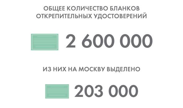 Онлайн-репортаж: День выборов в Москве. Изображение № 6.