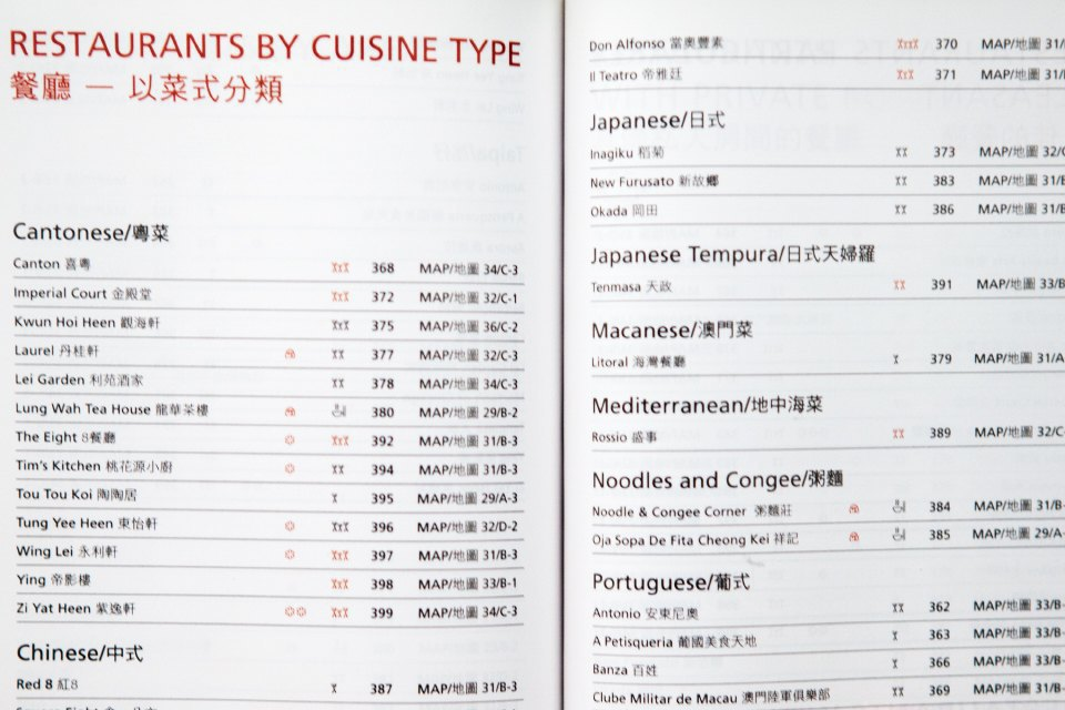 Иностранный опыт: Как Michelin и Zagat выбирают лучшие рестораны. Изображение № 5.