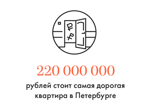 Цифра дня: Самая дорогая квартира в Петербурге. Изображение № 1.