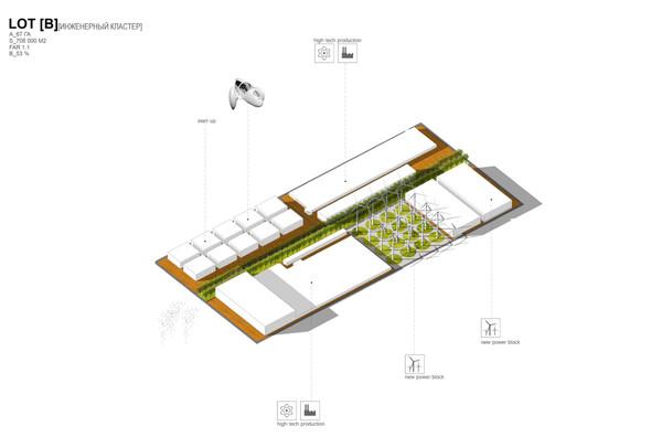 Промзона ЗИЛ: Проекты развития. Изображение № 50.