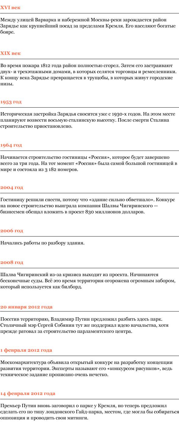 Круглый стол: Прошлое и будущее Зарядья. Изображение № 1.