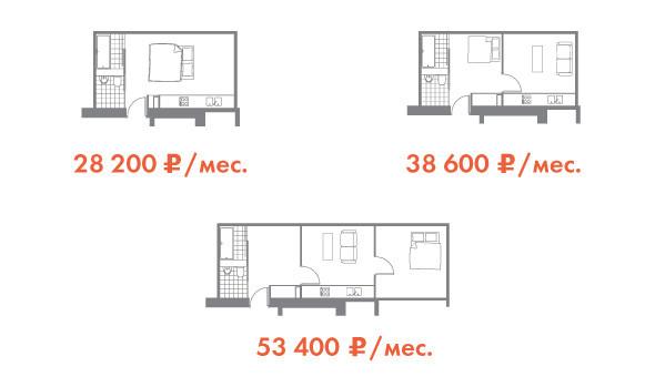 Цифры недели: Цены на жилье в Москве. Изображение № 4.