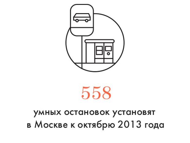 Цифра дня: Сколько умных остановок появится в Москве. Изображение № 1.