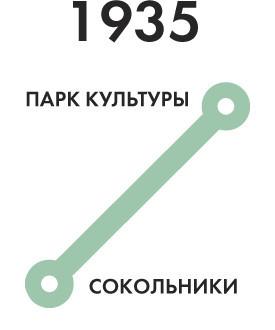 Итоги недели: Будущее московского метро. Изображение № 6.