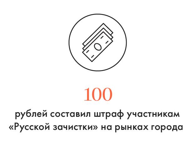 Цифра дня: Штрафы за «Русскую зачистку» на рынках. Изображение № 1.