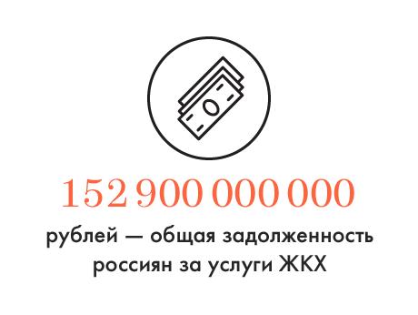 Цифра дня: Задолженность россиян за ЖКХ. Изображение № 1.