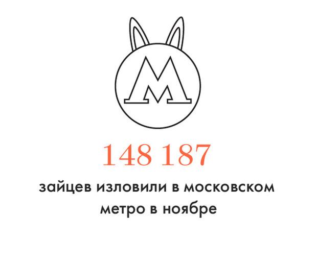 Цифра дня: Сколько зайцев поймали в метро. Изображение №1.