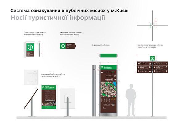Навигация дизайнера Скляревского оказалась невостребованной. Изображение № 2.