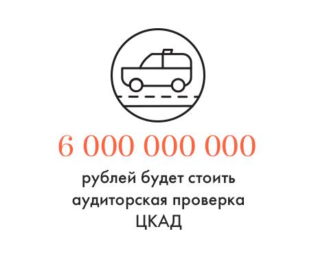 Цифра дня: Стоимость строительного аудита ЦКАД. Изображение № 1.