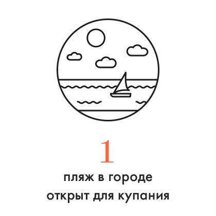Цифра дня: Количество пляжей, на которых можно купаться. Изображение № 1.
