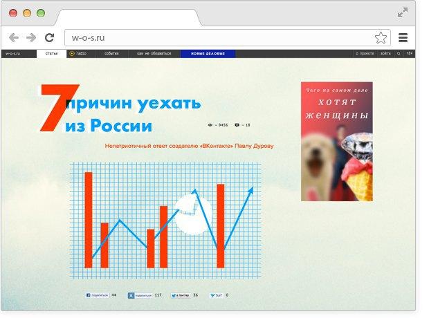 Навальный об Украине, топ-100 книг поверсии «Афиши» и обращение «Ленты.ру» кчитателям. Изображение № 3.