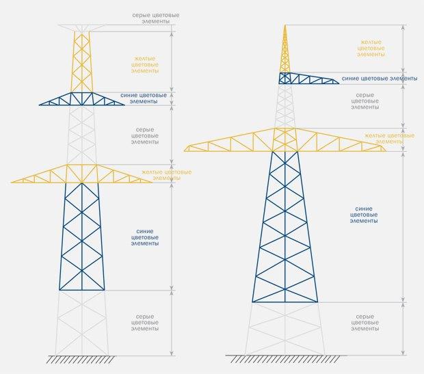 Вышку электропередачи перекрасили вжёлтый и синий цвета московские коммунальщики. Изображение № 1.