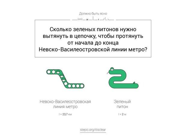 Петербургский иллюстратор придумал серию математических задач погородским сюжетам . Изображение № 9.