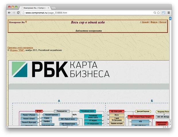 Ссылки дня: Трейлер новых «Людей Икс», инфографика «Российский медиабизнес» и необычный жилой дом . Изображение № 1.