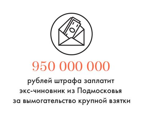 Цифра дня: Рекордный штраф за вымогательство взятки. Изображение № 1.