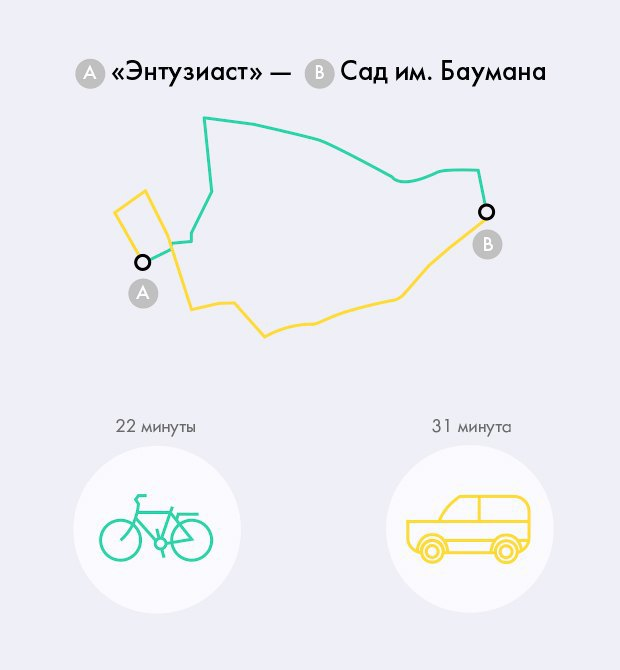 В диких условиях: Велосипед против автомобиля в –10 ˚C. Изображение № 9.
