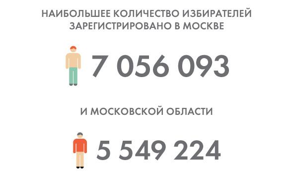 Онлайн-репортаж: День выборов в Москве. Изображение № 15.