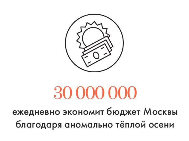 Цифра дня: Сколько экономит Москва благодаря тёплой осени. Изображение № 1.