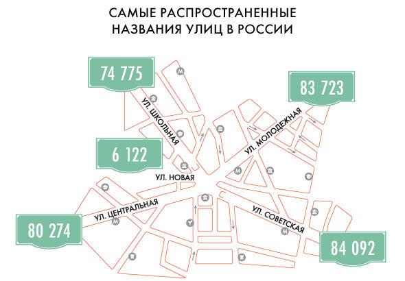 Адресная помощь: Как называют улицы Москвы. Изображение № 20.
